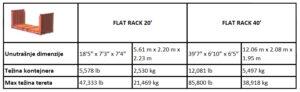 flat rack 20' i flat rack 40' prodaja kontejnera dimenzije