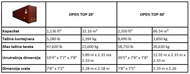 open top 20' i open top 40' prodaja kontejnera dimenzije